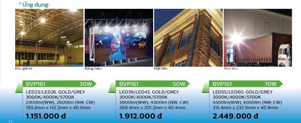 Các dòng công suất sản phẩm đèn pha LED Floodlight Philips BVP161